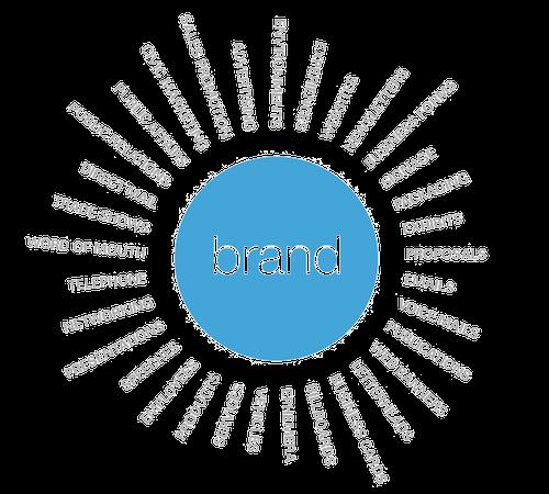 Capremark Network Affordable Digital Marketing Company in Nigeria